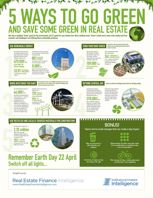 eight ways to go green 8 ways to go green in the office – and save money posted on august 24, 2016 we pride ourselves in minimising the amount of waste we send to landfill – in fact we recycle a whopping 95% of all the waste we collect.