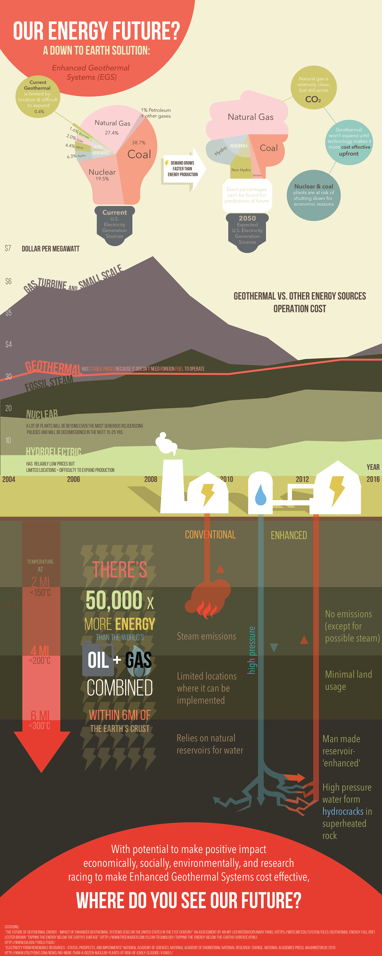 geothermal-infographic.png