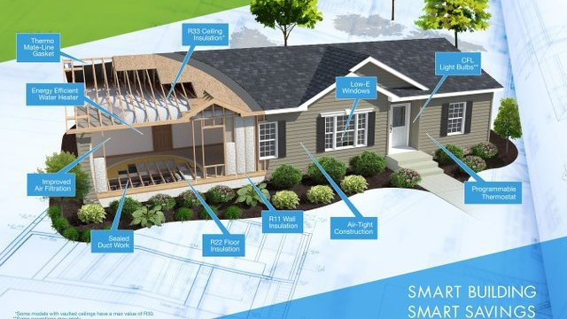 Manufactured Home Builder Highlights Energy Efficiency