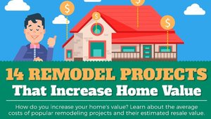14 best remodeling and home improvement ideas to increase for Home improvements that increase value