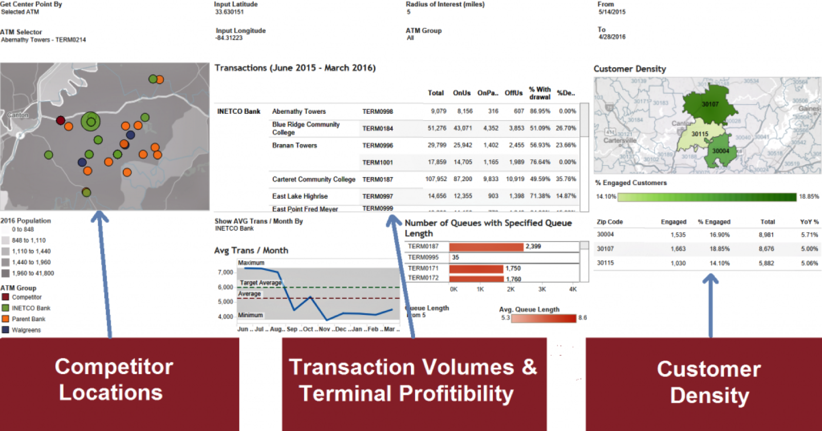 Decoding ATM transaction messages for EMV analytics   ATM
