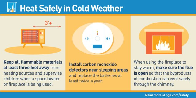 Heat Sources For Homes heat your home safely as temperatures dip | proud green home