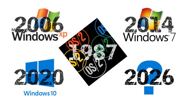 How 125 ATM industry players plan to make Windows 10 your last