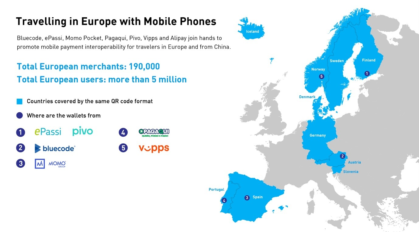 Image result for Alipay and six European mobile wallets collaborate on digital payments