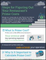 Steps for Figuring Out Your Restaurant's Prime Cost