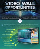 [INFOGRAPHIC] Video Wall Opportunities:Data Integration Points For Digital Signage
