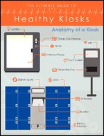 The Ultimate Guide to Healthy Kiosks