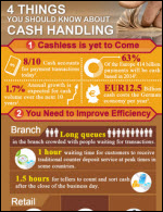 4 Things you should know about Cash Handling [Infographic]