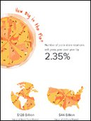 How Technology is Disrupting the Pizza Industry [Infographic]