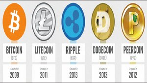 Virtual currencies: bitcoin and beyond [infographic]