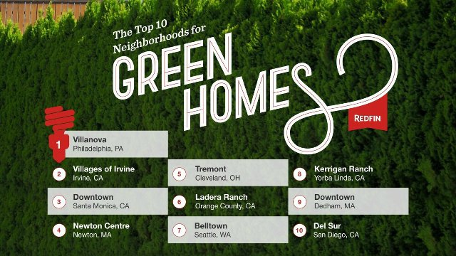 Check Out the Top 10 Neighborhoods for Green Homes
