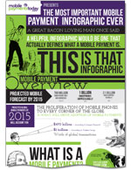 What is a mobile payment? [Infographic]