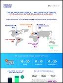 The Power of Diebold Nixdorf Software