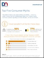 Top Five Consumer Myths