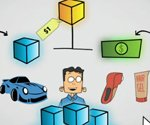 ShopCube gamifies the online retail experience