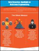 Data Breaches: Spotlight on Malicious Cryptomining I Security I Adware I Malicious Actor I Technology I Trends