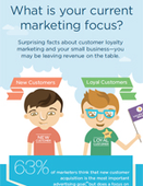 Infographic: What is Your Current Marketing Focus?