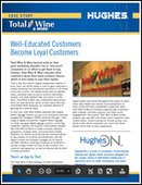 Well-Educated Customers Become Loyal Customers
