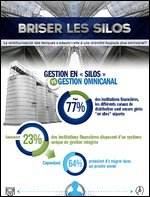 INFOGRAPHIE: ADOPTER UN SYSTEME UNIQUE DE GESTION INTEGREE ET DE MARKETING OMNICANAL
