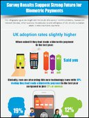 Survey Helps Industry Understand Consumer Desire for Biometric Payments   POS   Retail   Quick Service   Mobile