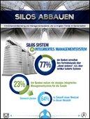 INFOGRAFIK: Einsatz eines omnichannel Management- und Marketingsystems