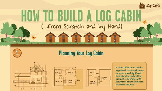 Infographic steps to build your own log cabin proud for Steps to building your own house
