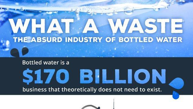 Why You Should Break the Bottled Water Habit