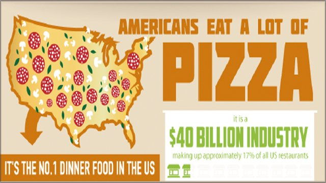 Get a Bigger Piece of the Pie [infographic]