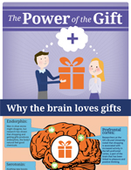 Infographic: The Power of the Gift
