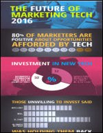 The Future of Marketing Technologies 2016