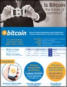 Is Bitcoin the Future of Currency?