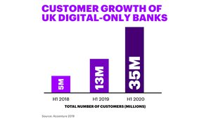 Mobile Payments Today | Technology, Trends & Insights