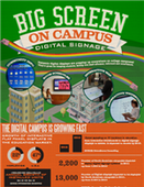 Digital Signage: Big Man on Campus and Growing [Infographic]