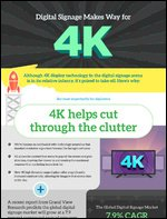 [INFOGRAPHIC] How 4K Helps Cut Through the Clutter