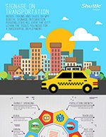 Signage on Transportation Infographic