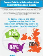 Survey Reveals Payment Data Security Concerns