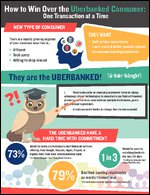 How to win over the Überbanked Consumer: One transaction at a time