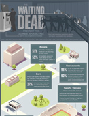 The Waiting Dead: Preventing the zombie apocalypse with self-service kiosks [infographic]