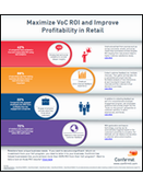 Maximize VoC ROI and Improve Profitability in Retail