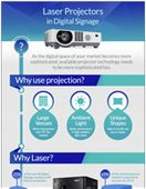 [Infographic] Laser Projectors in Digital Signage