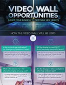 [INFOGRAPHIC] Video Wall Opportunities: How The Video Wall Will Be Used