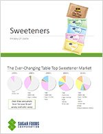 Sugar Foods: Product Data