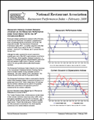 Restaurant Industry Outlook Remains Uncertain as Restaurant Performance Index Stood Below 100 for 16th Consecutive Month