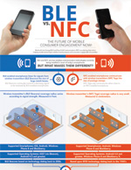 Infographic: BLE vs. NFC