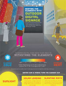 Outdoor Digital Signage: Beating the Elements [infographic]
