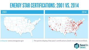 ENERGY STAR Impact On Reducing Building Energy Consumption
