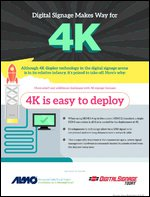 [INFOGRAPHIC] Digital Signage Makes Way for 4K