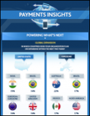 Payments Insights - Powering What's Next