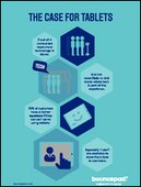 Consumers Want More Tech In-store - Infographic