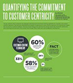 Quantifying the Commitment to Your Customer Centricity